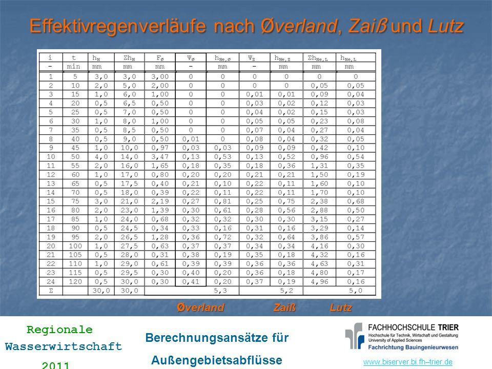 www.biserver.bi.fhwww.biserver.bi.fh–trier.de Regionale Wasserwirtschaft 2011 Berechnungsansätze für Außengebietsabflüsse Effektivregenverl ä ufe nach