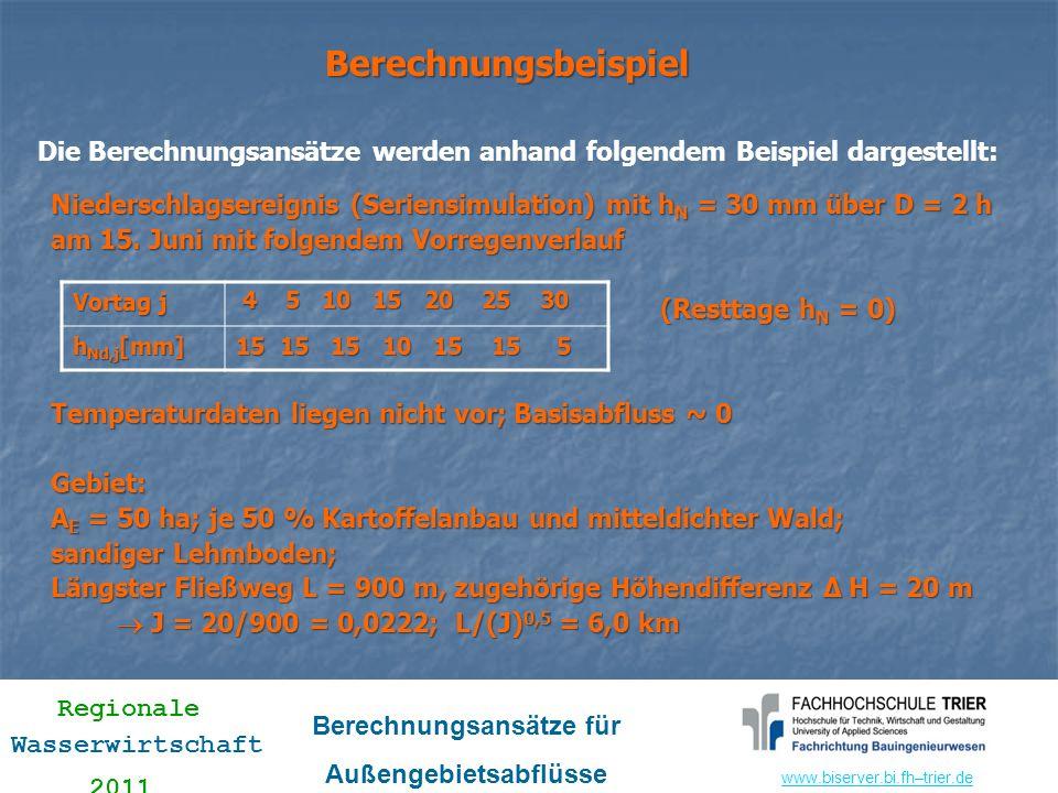 www.biserver.bi.fhwww.biserver.bi.fh–trier.de Regionale Wasserwirtschaft 2011 Berechnungsansätze für Außengebietsabflüsse Einzelparameter durchlässige Flächen Anfangsverlust AV d [mm] AV d = 0,5 2,0 + 0,5 3,0 = 2,5 mm AV d = 0,5 2,0 + 0,5 3,0 = 2,5 mm Endabflussbeiwert C E nach Original-SCS-Verfahren bei h N = 250 mm S = 0,2 63,5 = 12,7 mm HVA = 0,2 S = 0,2 63,5 = 12,7 mm C E = 187,2/250 = 0,75 FlächennutzungBodentyp nach SCS C A B C DLandwirtschaftWald 2,0 7,0 4,0 2,0 1,5 3,0 8,0 5,0 3,0 2,5