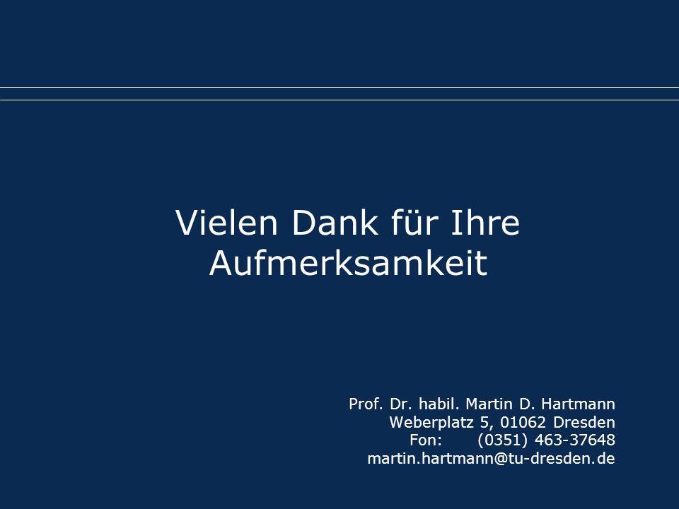 Vielen Dank für Ihre Aufmerksamkeit Prof. Dr. habil. Martin D. Hartmann Weberplatz 5, 01062 Dresden Fon:(0351) 463-37648 martin.hartmann@tu-dresden.de