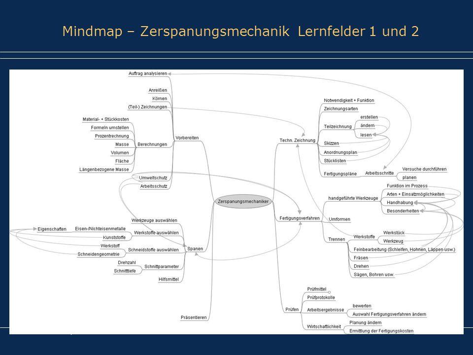 Erfurt, 09.07.2009Folie 14 von 21 Mindmap – Zerspanungsmechanik Lernfelder 1 und 2