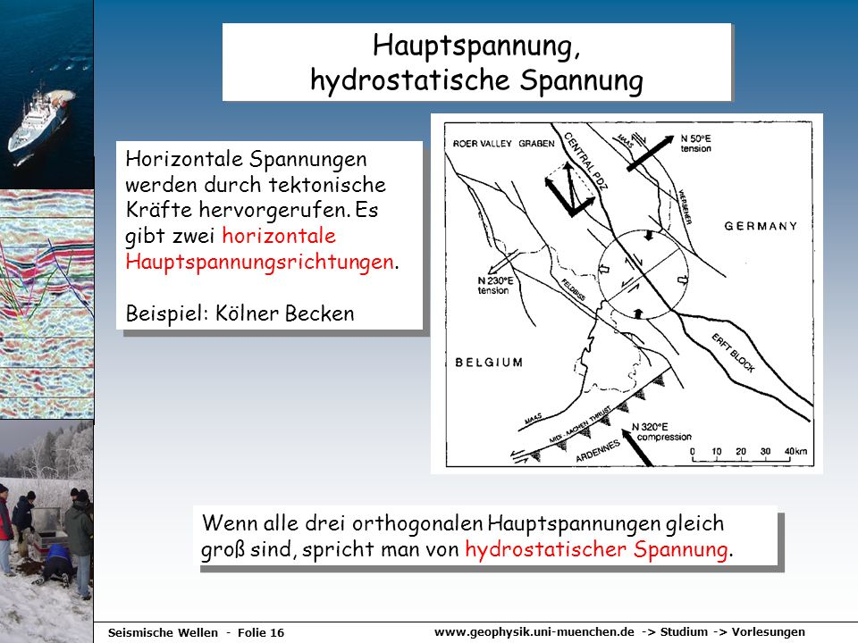 www.geophysik.uni-muenchen.de -> Studium -> Vorlesungen Seismische Wellen - Folie 16 Hauptspannung, hydrostatische Spannung Horizontale Spannungen wer