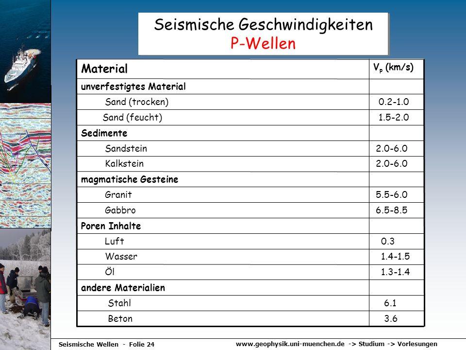www.geophysik.uni-muenchen.de -> Studium -> Vorlesungen Seismische Wellen - Folie 24 Seismische Geschwindigkeiten P-Wellen unverfestigtes Material 3.6