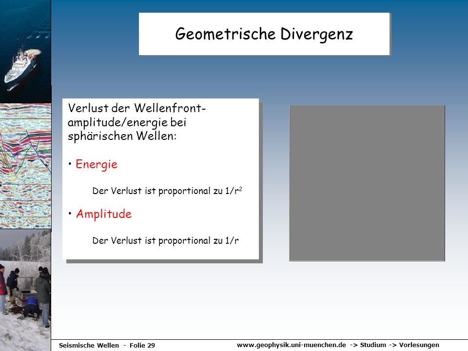 www.geophysik.uni-muenchen.de -> Studium -> Vorlesungen Seismische Wellen - Folie 29 Geometrische Divergenz Verlust der Wellenfront- amplitude/energie