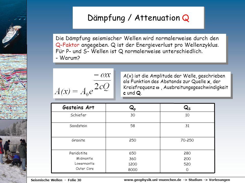 www.geophysik.uni-muenchen.de -> Studium -> Vorlesungen Seismische Wellen - Folie 30 Dämpfung / Attenuation Q Die Dämpfung seismischer Wellen wird nor