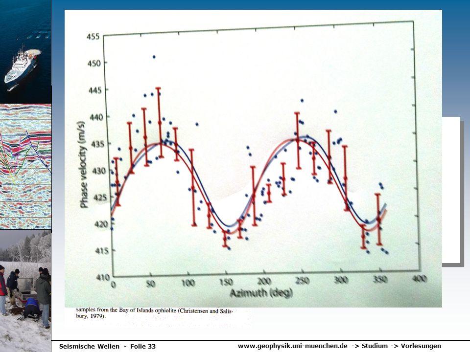 www.geophysik.uni-muenchen.de -> Studium -> Vorlesungen Seismische Wellen - Folie 33 Elastische Anisotropie - Daten Azimutale Änderung der P- Geschwin