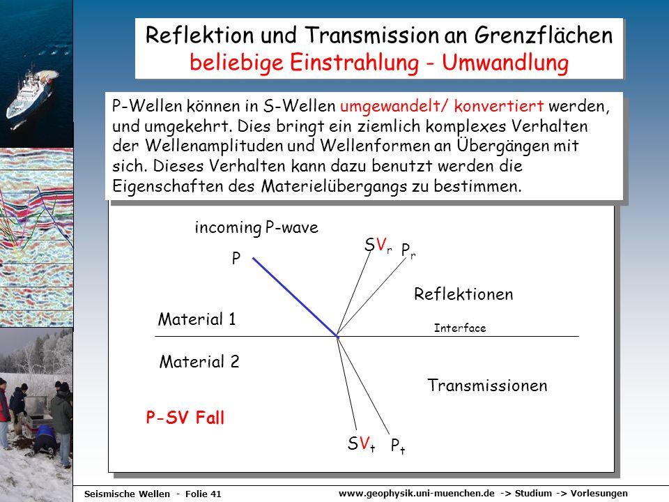 www.geophysik.uni-muenchen.de -> Studium -> Vorlesungen Seismische Wellen - Folie 41 Reflektion und Transmission an Grenzflächen beliebige Einstrahlun