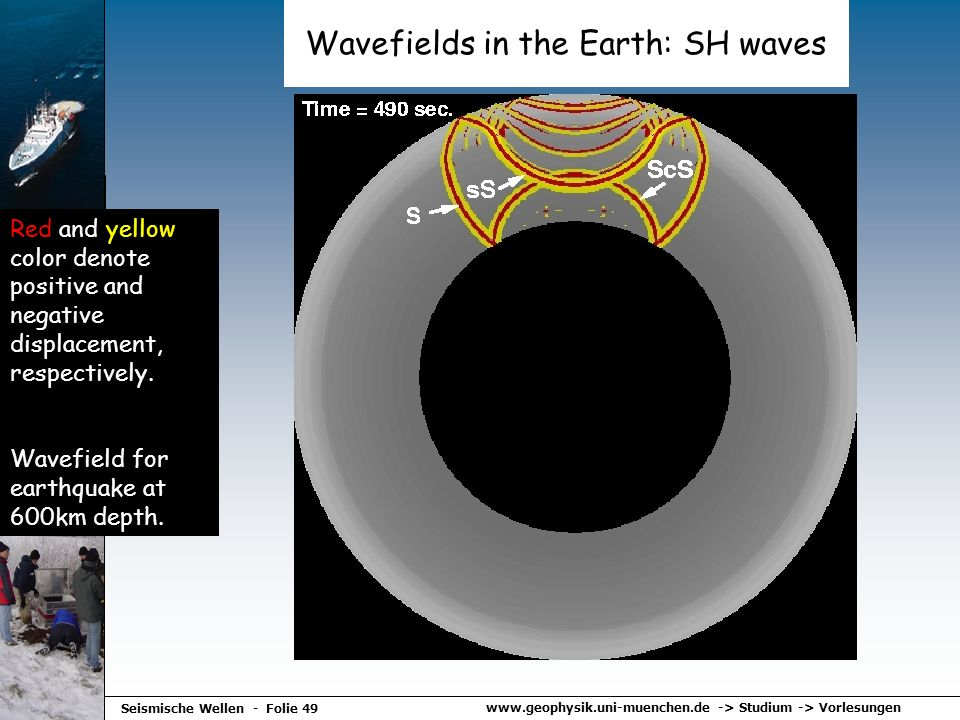 www.geophysik.uni-muenchen.de -> Studium -> Vorlesungen Seismische Wellen - Folie 49 Wavefields in the Earth: SH waves Red and yellow color denote pos