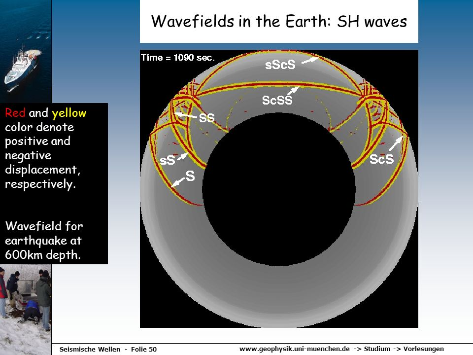 www.geophysik.uni-muenchen.de -> Studium -> Vorlesungen Seismische Wellen - Folie 50 Wavefields in the Earth: SH waves Red and yellow color denote pos