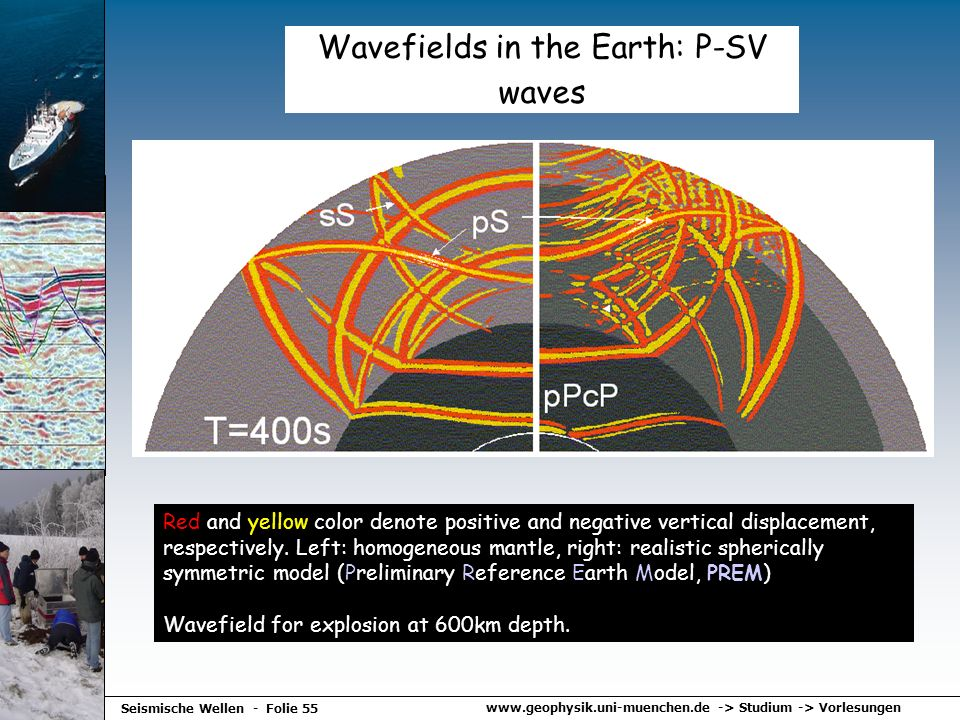 www.geophysik.uni-muenchen.de -> Studium -> Vorlesungen Seismische Wellen - Folie 55 Wavefields in the Earth: P-SV waves Red and yellow color denote p