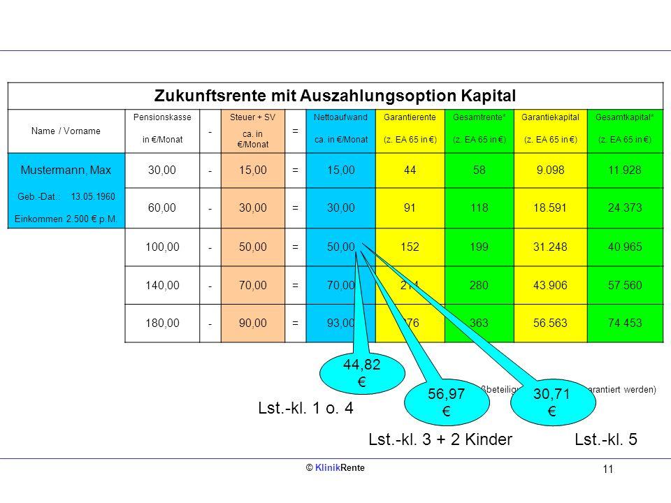 © KlinikRente 11 Zukunftsrente mit Auszahlungsoption Kapital Name / Vorname Pensionskasse - Steuer + SV = NettoaufwandGarantierenteGesamtrente*Garanti