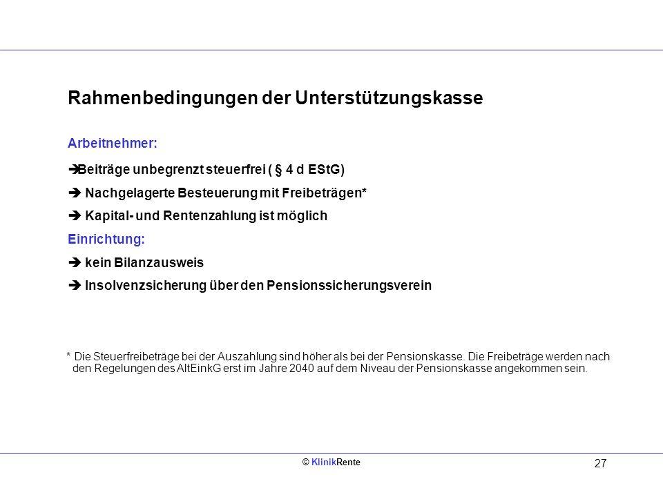 © KlinikRente 27 Rahmenbedingungen der Unterstützungskasse Arbeitnehmer: Beiträge unbegrenzt steuerfrei ( § 4 d EStG) Nachgelagerte Besteuerung mit Fr