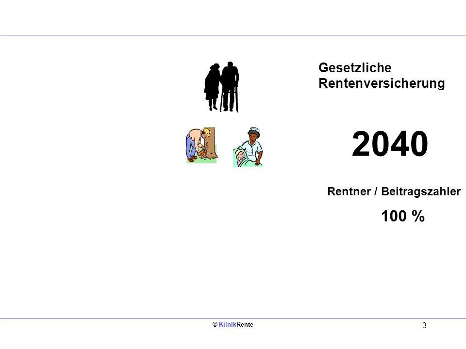 © KlinikRente 3 19651980199020032020 2030 2040 Gesetzliche Rentenversicherung 13 % 22 % 25 % 40 % Rentner / Beitragszahler 50 % 67 % 100 %