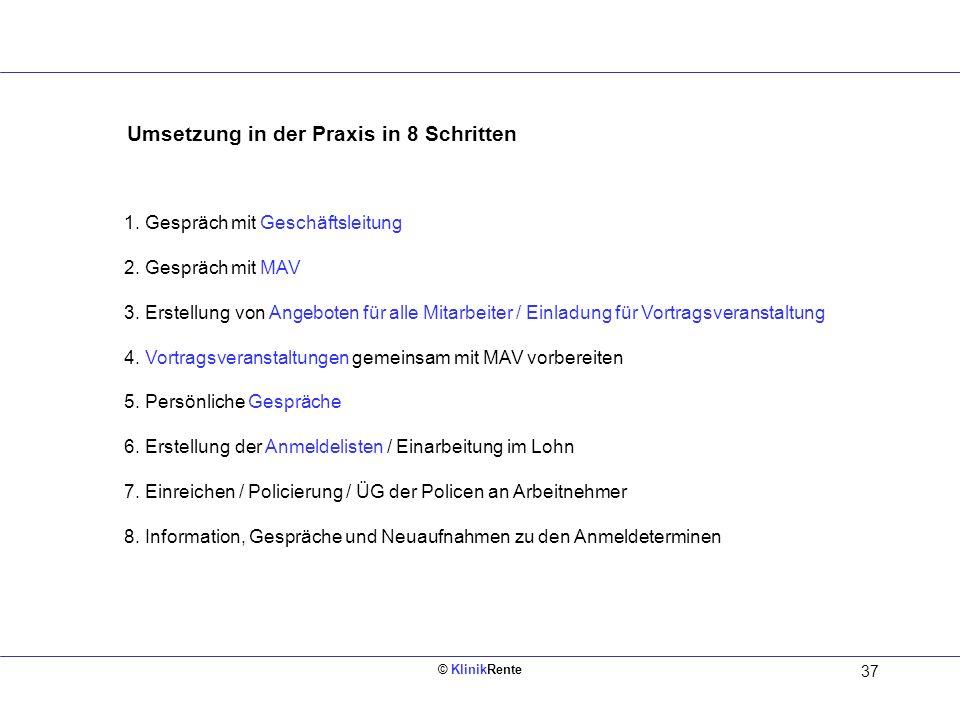 © KlinikRente 37 Umsetzung in der Praxis in 8 Schritten Innen links (Rückseite vom Deckblatt) 1. Gespräch mit Geschäftsleitung 2. Gespräch mit MAV 3.
