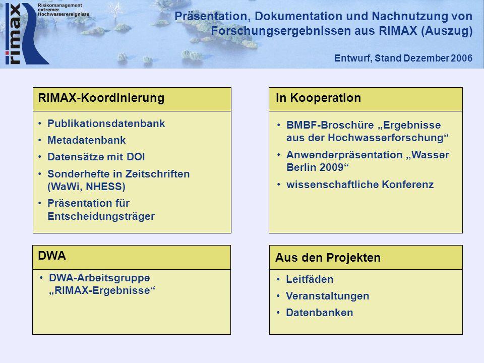 RIMAX-Koordinierung Publikationsdatenbank Metadatenbank Datensätze mit DOI Sonderhefte in Zeitschriften (WaWi, NHESS) Präsentation für Entscheidungsträger In Kooperation BMBF-Broschüre Ergebnisse aus der Hochwasserforschung Anwenderpräsentation Wasser Berlin 2009 wissenschaftliche Konferenz DWA DWA-Arbeitsgruppe RIMAX-Ergebnisse Aus den Projekten Leitfäden Veranstaltungen Datenbanken Präsentation, Dokumentation und Nachnutzung von Forschungsergebnissen aus RIMAX (Auszug) Entwurf, Stand Dezember 2006