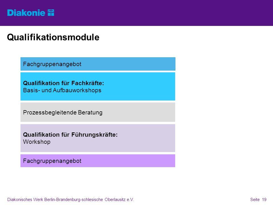 Diakonisches Werk Berlin-Brandenburg-schlesische Oberlausitz e.V.Seite 19 Qualifikationsmodule Prozessbegleitende Beratung Qualifikation für Fachkräft
