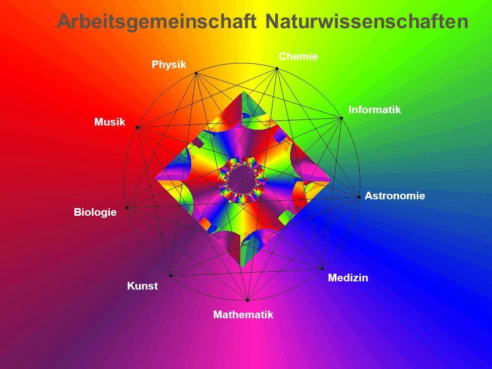 Arbeitsgemeinschaft Naturwissenschaften Physik Chemie Mathematik Informatik Astronomie Biologie Kunst Musik Medizin