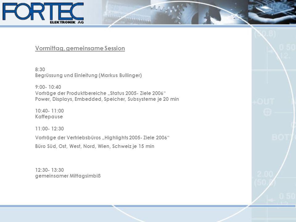 8:30 Begrüssung und Einleitung (Markus Bullinger) 9:00- 10:40 Vorträge der Produktbereiche Status 2005- Ziele 2006 Power, Displays, Embedded, Speicher
