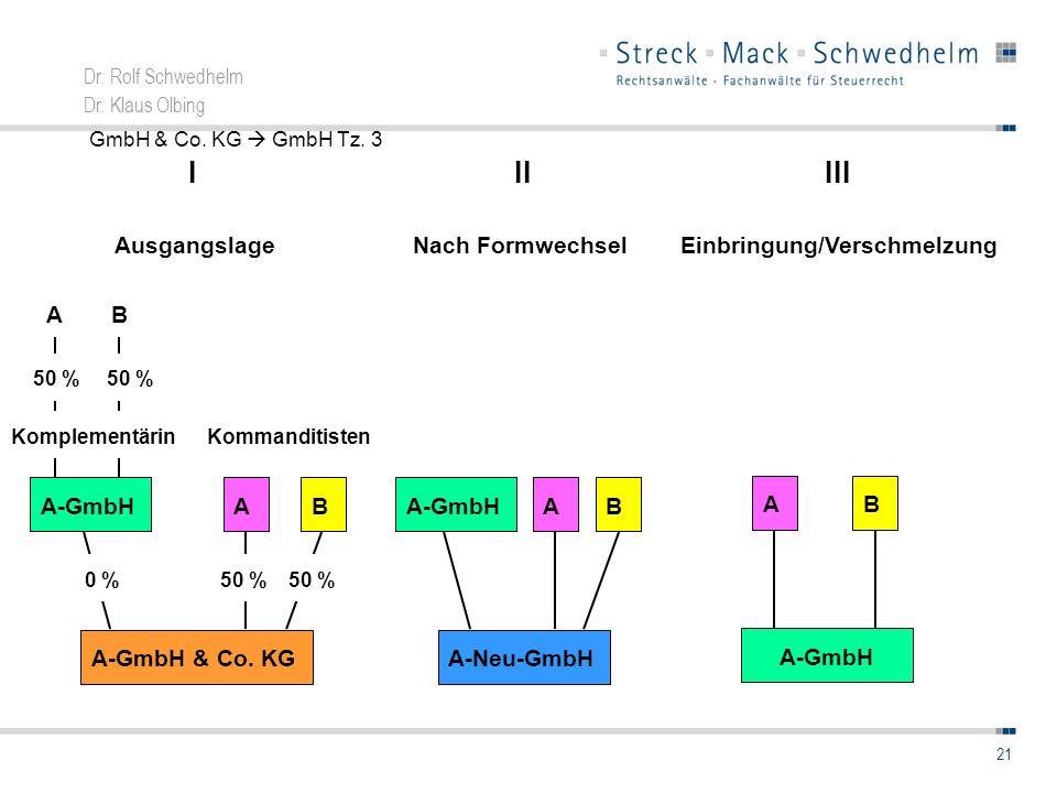 Dr. Rolf Schwedhelm Dr. Klaus Olbing 21 I A-GmbH & Co. KG A-GmbHAB AB Ausgangslage Kommanditisten 0 %50 % Komplementärin II Nach Formwechsel A-Neu-Gmb