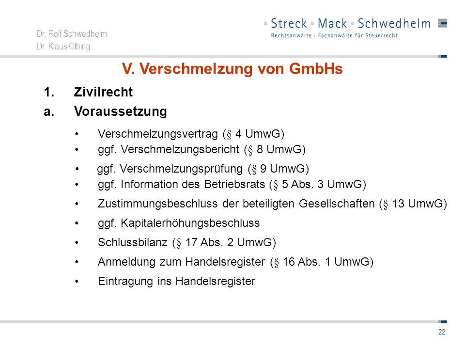 Dr. Rolf Schwedhelm Dr. Klaus Olbing 22 V. Verschmelzung von GmbHs 1.Zivilrecht a.Voraussetzung Verschmelzungsvertrag (§ 4 UmwG) Schlussbilanz (§ 17 A
