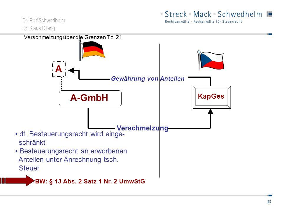 Dr. Rolf Schwedhelm Dr. Klaus Olbing 30 A-GmbH KapGes Verschmelzung Gewährung von Anteilen dt. Besteuerungsrecht wird einge- schränkt Besteuerungsrech