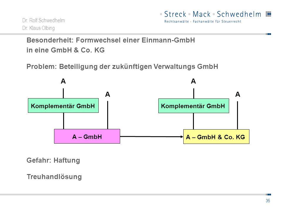 Dr. Rolf Schwedhelm Dr. Klaus Olbing 35 Besonderheit: Formwechsel einer Einmann-GmbH in eine GmbH & Co. KG Problem: Beteiligung der zukünftigen Verwal