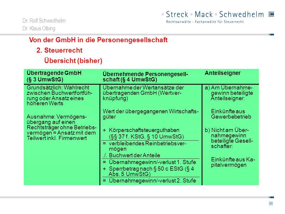 Dr. Rolf Schwedhelm Dr. Klaus Olbing 36 Von der GmbH in die Personengesellschaft 2. Steuerrecht Übersicht (bisher) a) Am Übernahme- gewinn beteiligte
