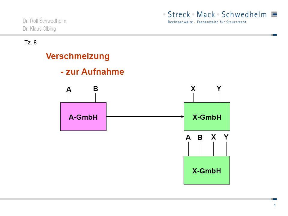 Dr. Rolf Schwedhelm Dr. Klaus Olbing 4 Verschmelzung - zur Aufnahme A-GmbH B A X-GmbH X Y A B X Y Tz. 8