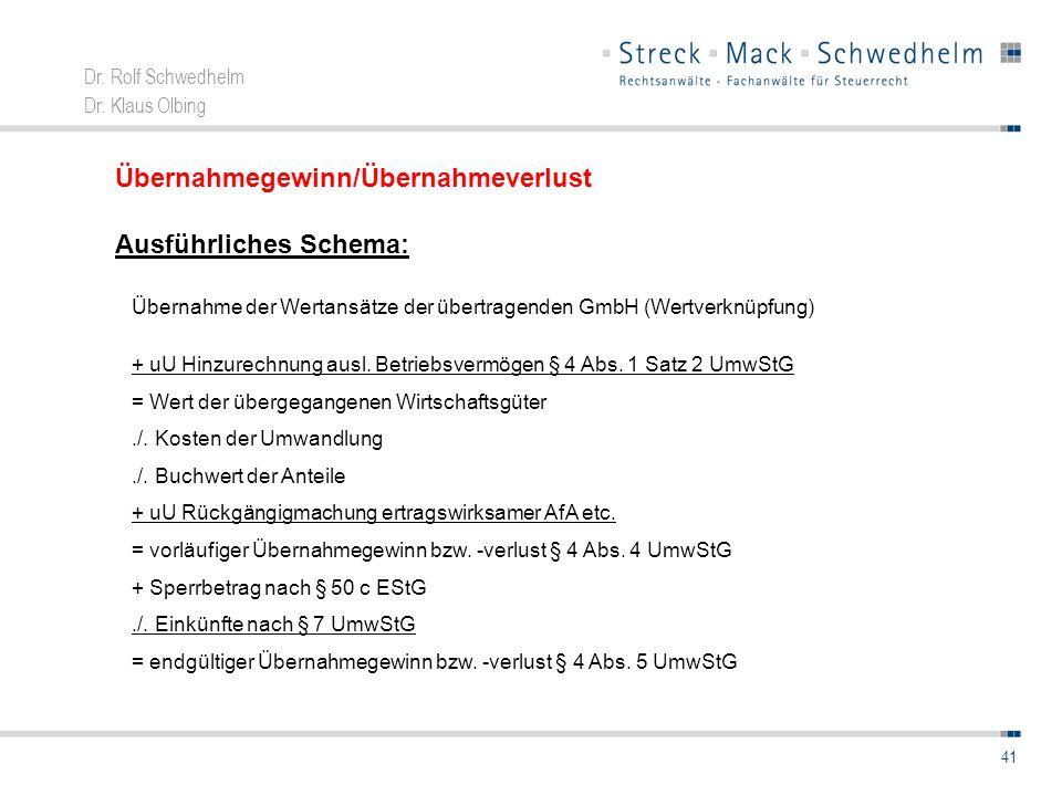 Dr. Rolf Schwedhelm Dr. Klaus Olbing 41 Übernahmegewinn/Übernahmeverlust Ausführliches Schema: Übernahme der Wertansätze der übertragenden GmbH (Wertv