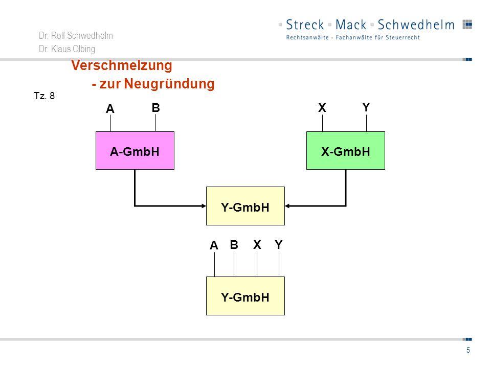 Dr. Rolf Schwedhelm Dr. Klaus Olbing 5 Y-GmbH A B X Y Verschmelzung - zur Neugründung A-GmbH B A X-GmbH X Y Y-GmbH Tz. 8