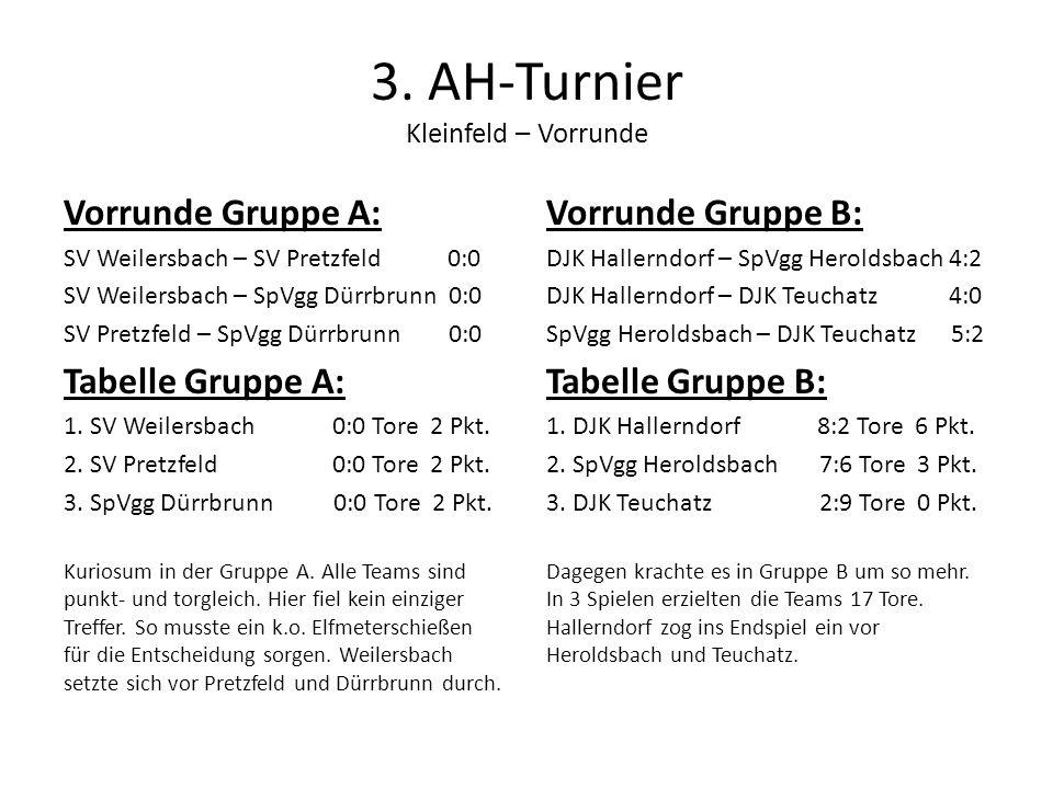 3. AH-Turnier Kleinfeld – Vorrunde Vorrunde Gruppe A: SV Weilersbach – SV Pretzfeld 0:0 SV Weilersbach – SpVgg Dürrbrunn 0:0 SV Pretzfeld – SpVgg Dürr