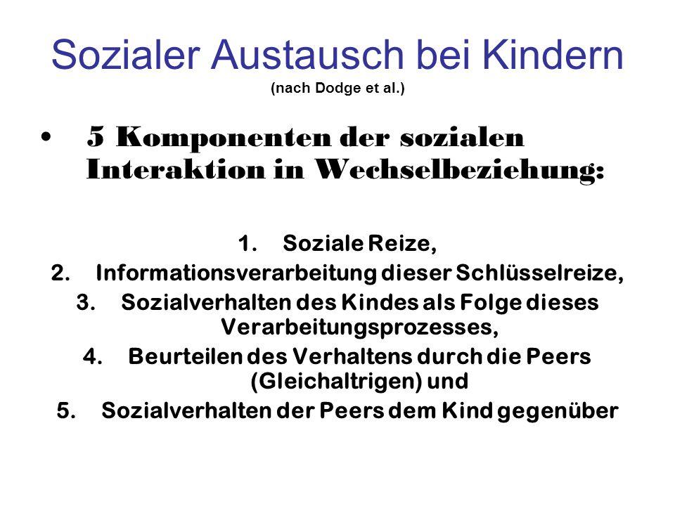 Sozialer Austausch bei Kindern (nach Dodge et al.) 5 Komponenten der sozialen Interaktion in Wechselbeziehung: 1.Soziale Reize, 2.Informationsverarbei