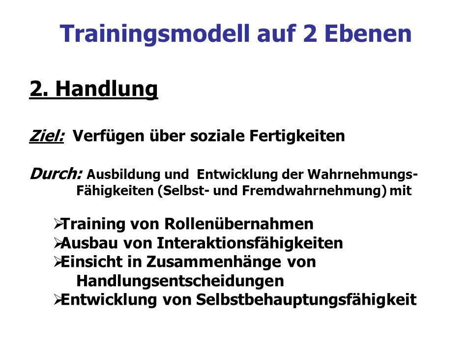 Trainingsmodell auf 2 Ebenen 2. Handlung Ziel: Verfügen über soziale Fertigkeiten Durch: Ausbildung und Entwicklung der Wahrnehmungs- Fähigkeiten (Sel