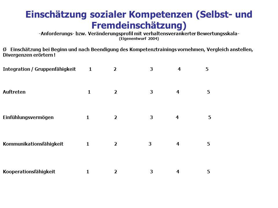 Einschätzung sozialer Kompetenzen (Selbst- und Fremdeinschätzung) -Anforderungs- bzw. Veränderungsprofil mit verhaltensverankerter Bewertungsskala- (E