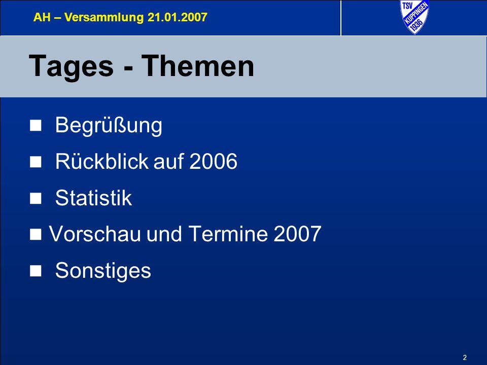 3 Highlights AH – Versammlung 21.01.2007 Rückblick auf 2006