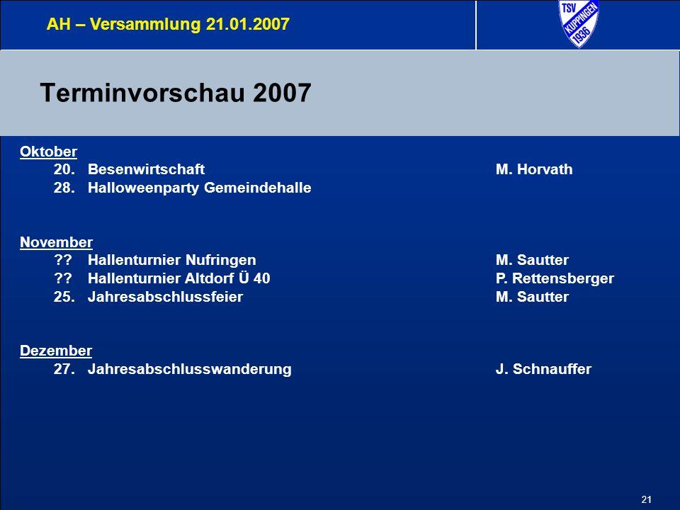 21 Terminvorschau 2007 AH – Versammlung 21.01.2007 Oktober 20.BesenwirtschaftM.