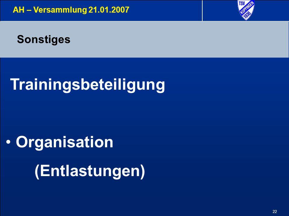 22 Sonstiges AH – Versammlung 21.01.2007 Trainingsbeteiligung Organisation (Entlastungen)