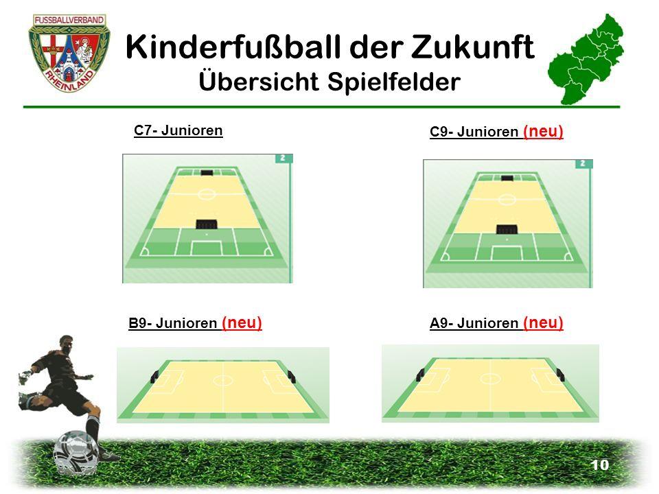10 Kinderfußball der Zukunft Übersicht Spielfelder C7- Junioren C9- Junioren (neu) B9- Junioren (neu) A9- Junioren (neu)