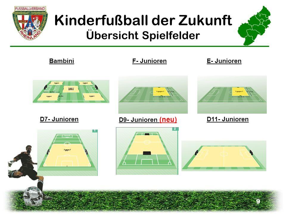 9 Kinderfußball der Zukunft Übersicht Spielfelder BambiniF- JuniorenE- Junioren D9- Junioren (neu) D7- JuniorenD11- Junioren