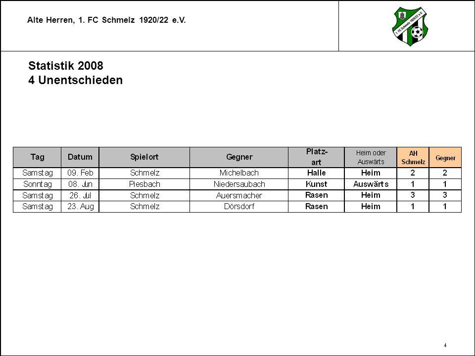 Alte Herren, 1. FC Schmelz 1920/22 e.V. 4 Statistik 2008 4 Unentschieden