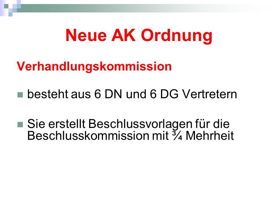 Neue AK Ordnung Verhandlungskommission besteht aus 6 DN und 6 DG Vertretern Sie erstellt Beschlussvorlagen für die Beschlusskommission mit ¾ Mehrheit
