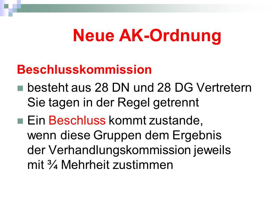 Neue AK-Ordnung Beschlusskommission besteht aus 28 DN und 28 DG Vertretern Sie tagen in der Regel getrennt Ein Beschluss kommt zustande, wenn diese Gr