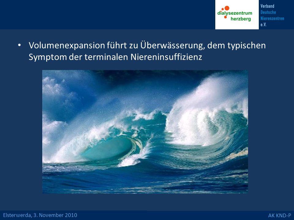 Elsterwerda, 3. November 2010 AK KND-P Volumenexpansion führt zu Überwässerung, dem typischen Symptom der terminalen Niereninsuffizienz