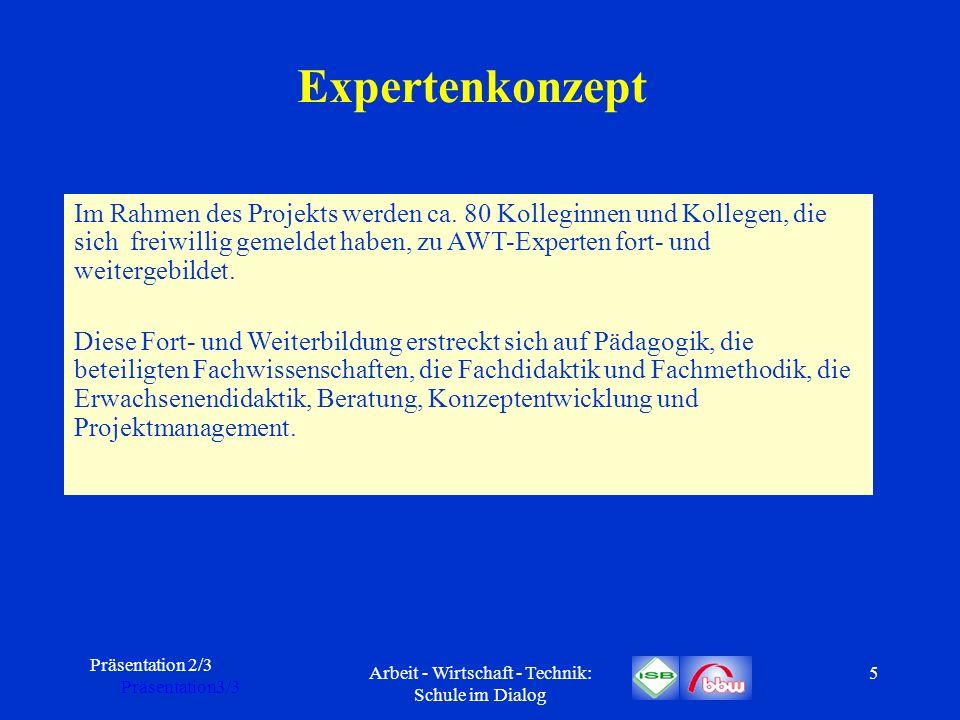Präsentation 2/3 Präsentation3/3 Arbeit - Wirtschaft - Technik: Schule im Dialog 16 Perspektive….