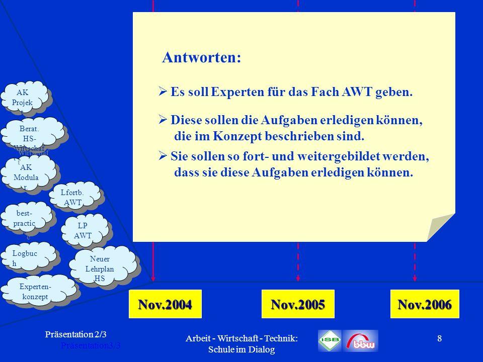 Präsentation 2/3 Präsentation3/3 Arbeit - Wirtschaft - Technik: Schule im Dialog 8 Nov.2004Nov.2005Nov.2006 Ausgangsfragen: Wie geht es weiter ? Antwo
