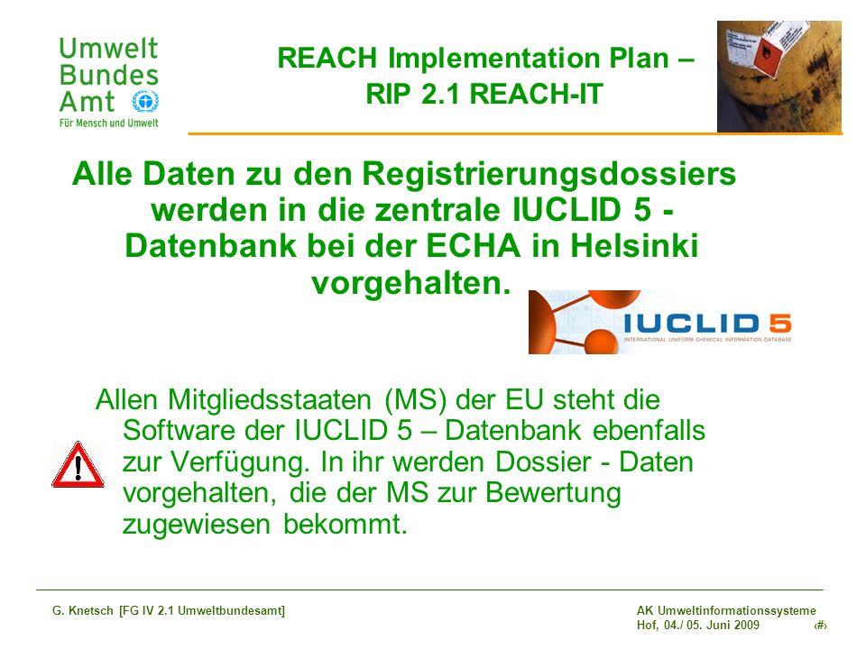 AK Umweltinformationssysteme Hof, 04./ 05. Juni 2009 12 G. Knetsch [FG IV 2.1 Umweltbundesamt] REACH Implementation Plan – RIP 2.1 REACH-IT Alle Daten