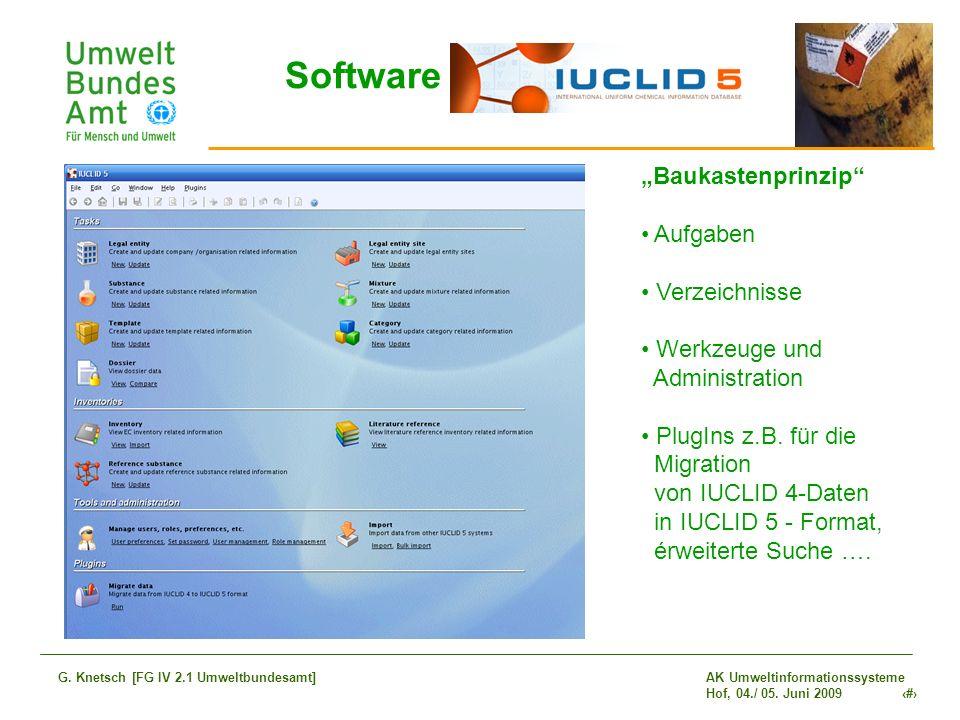 AK Umweltinformationssysteme Hof, 04./ 05. Juni 2009 15 G. Knetsch [FG IV 2.1 Umweltbundesamt] Software Baukastenprinzip Aufgaben Verzeichnisse Werkze