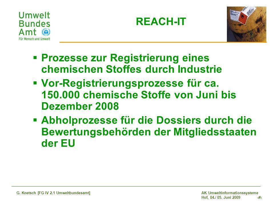 AK Umweltinformationssysteme Hof, 04./ 05. Juni 2009 19 G. Knetsch [FG IV 2.1 Umweltbundesamt] REACH-IT Prozesse zur Registrierung eines chemischen St