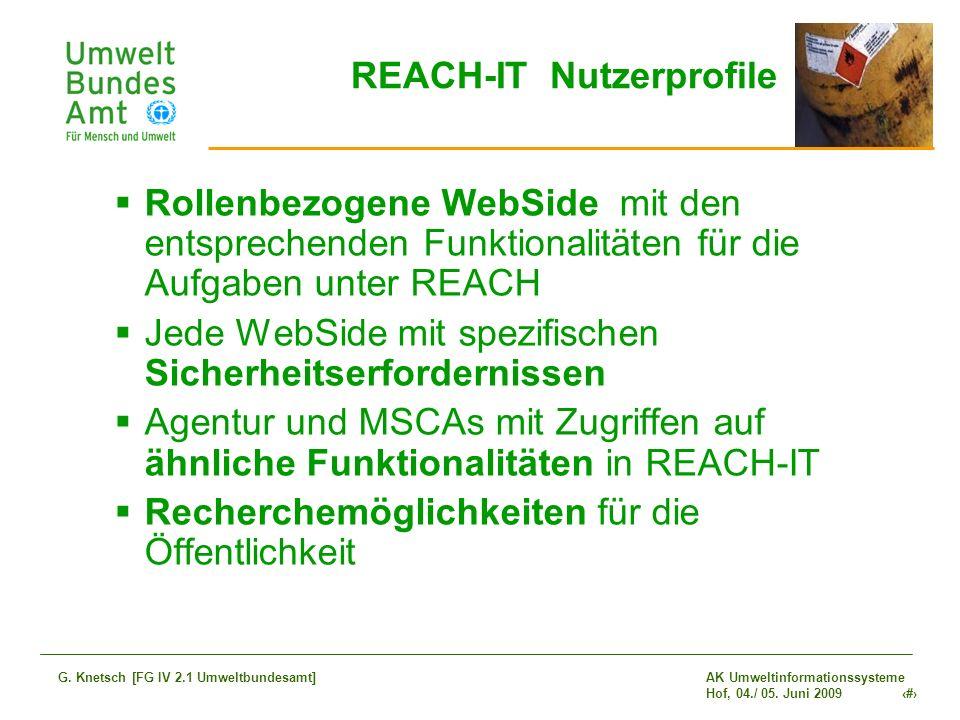 AK Umweltinformationssysteme Hof, 04./ 05. Juni 2009 21 G. Knetsch [FG IV 2.1 Umweltbundesamt] REACH-IT Nutzerprofile Rollenbezogene WebSide mit den e