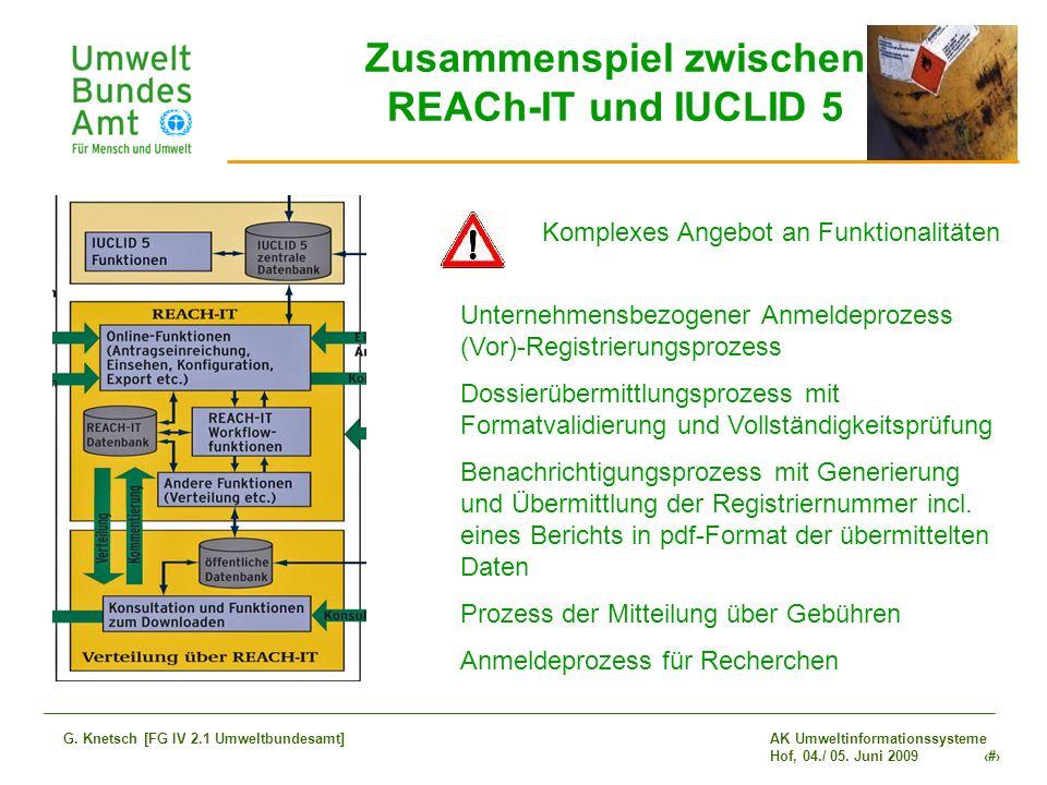 AK Umweltinformationssysteme Hof, 04./ 05. Juni 2009 23 G. Knetsch [FG IV 2.1 Umweltbundesamt] Zusammenspiel zwischen REACh-IT und IUCLID 5 Unternehme