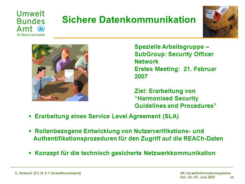 AK Umweltinformationssysteme Hof, 04./ 05. Juni 2009 24 G. Knetsch [FG IV 2.1 Umweltbundesamt] Sichere Datenkommunikation Spezielle Arbeitsgruppe – Su